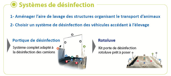 b1-systemes-desinfection